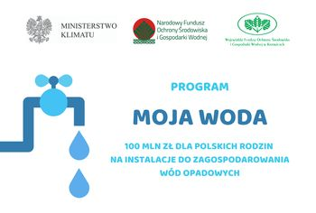 Program Moja Woda